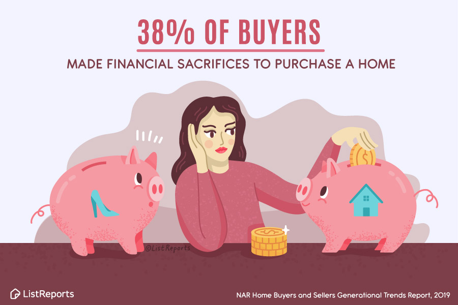 Sacrifice A Little to Buy a Home.