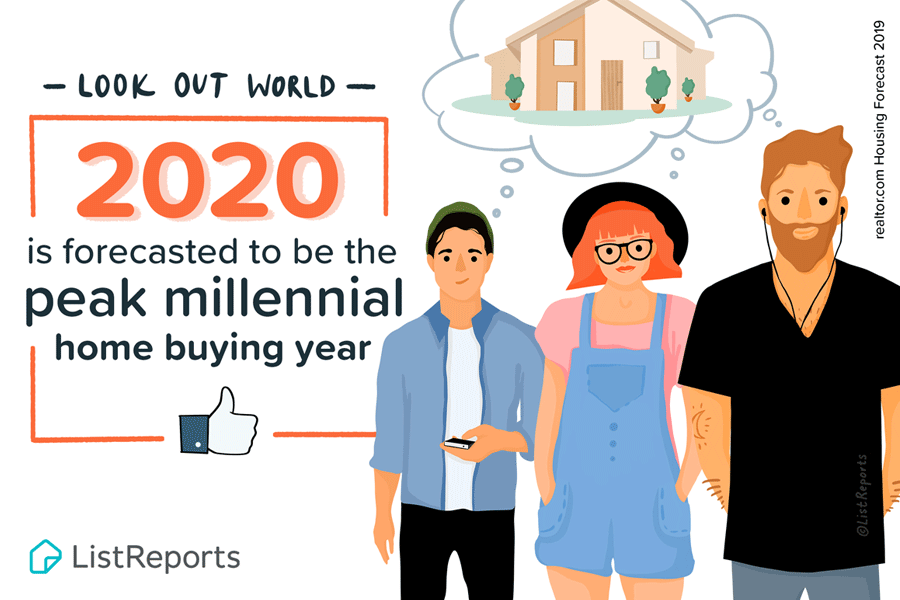 Millennial's It's Your Time!