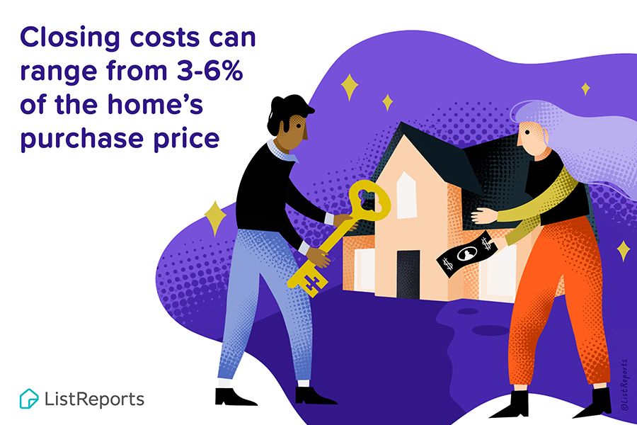 Home Closing Cost