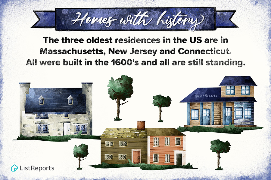 Homes with History