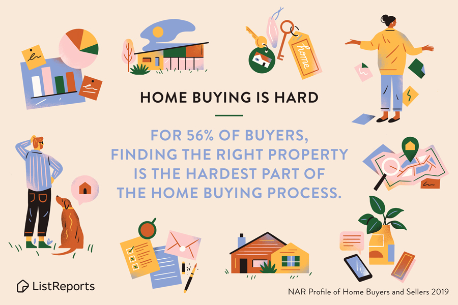 What The Hardest Part of Home Buying?