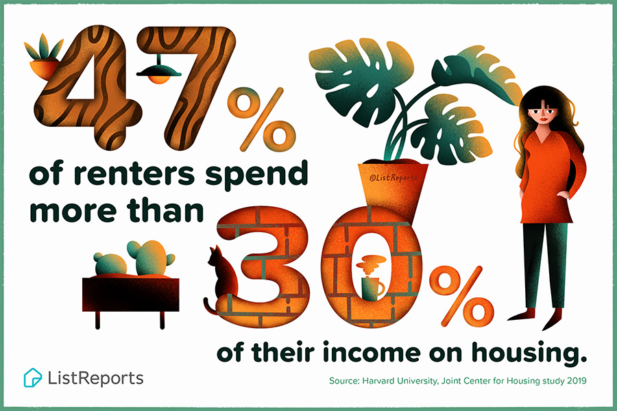 RENTERS SPEND MORE!